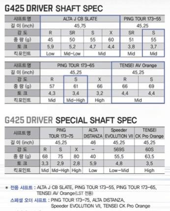 핑 G425 드라이버 샤프트 스펙